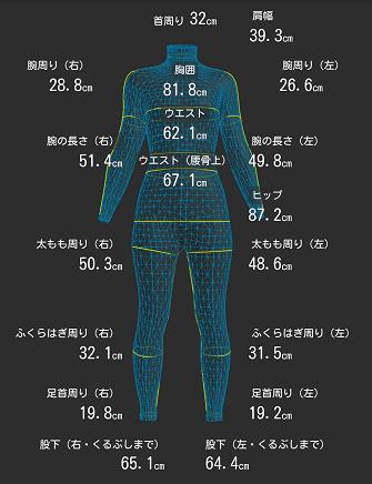 ZOZOスーツで計測した体の3Dモデルと各部位の数値