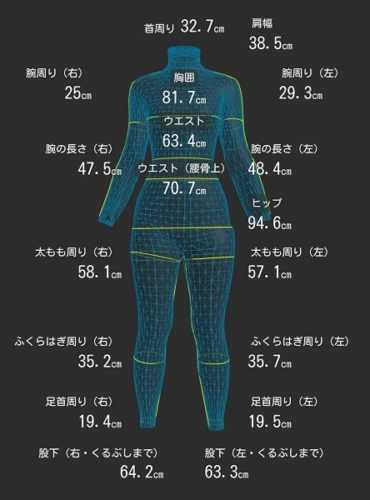 ZOZOスーツで計測した全身の数値(2月15日)