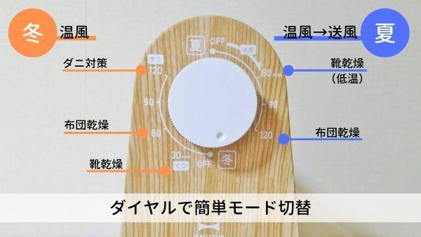 布団乾燥機ブルーノマルチふとんドライヤーのモード説明