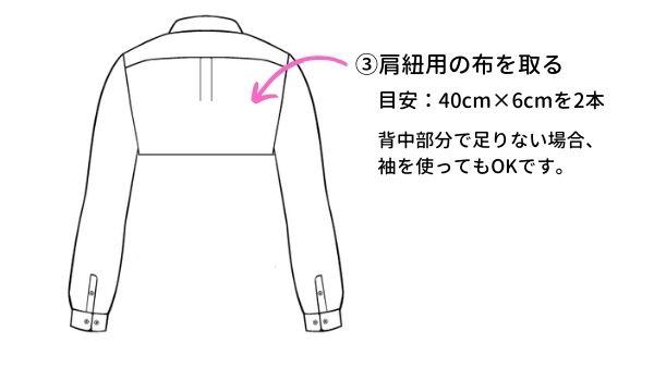 ワイシャツからリメイクワンピースの作り方(裁断2)